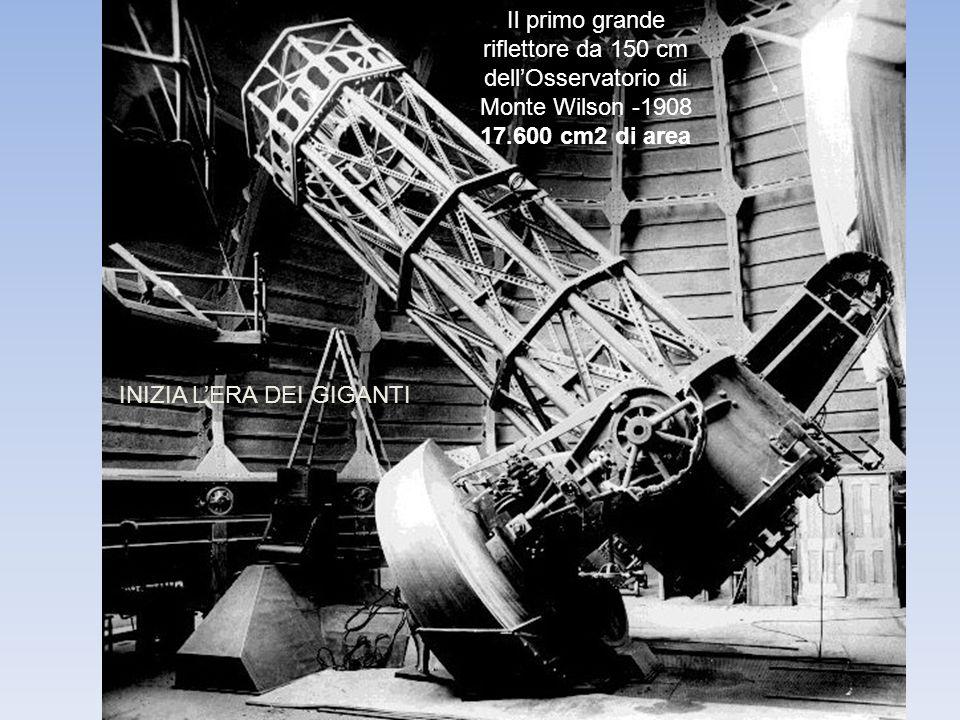 Il primo grande riflettore da 150 cm dell'Osservatorio di Monte Wilson -1908
