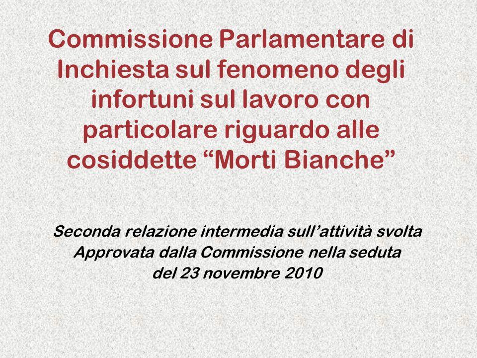 Commissione Parlamentare di Inchiesta sul fenomeno degli infortuni sul lavoro con particolare riguardo alle cosiddette Morti Bianche