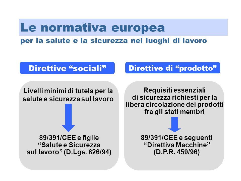 Le normativa europea Direttive sociali