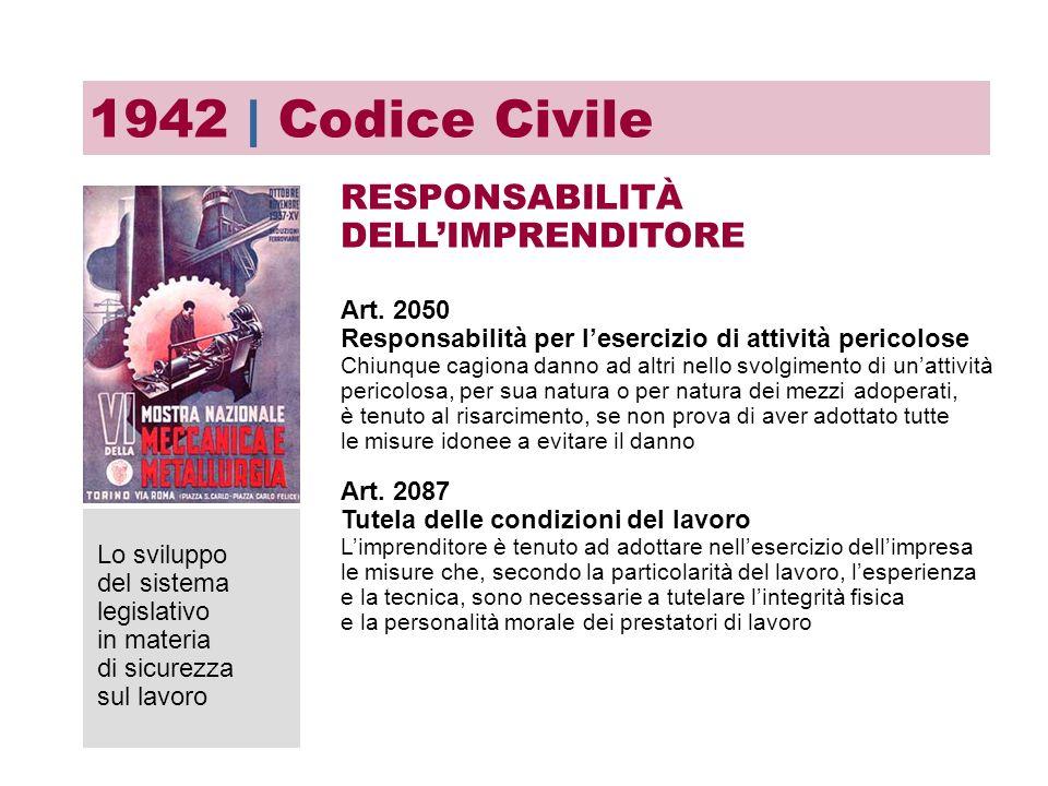 1942 | Codice Civile RESPONSABILITÀ DELL'IMPRENDITORE Art. 2050