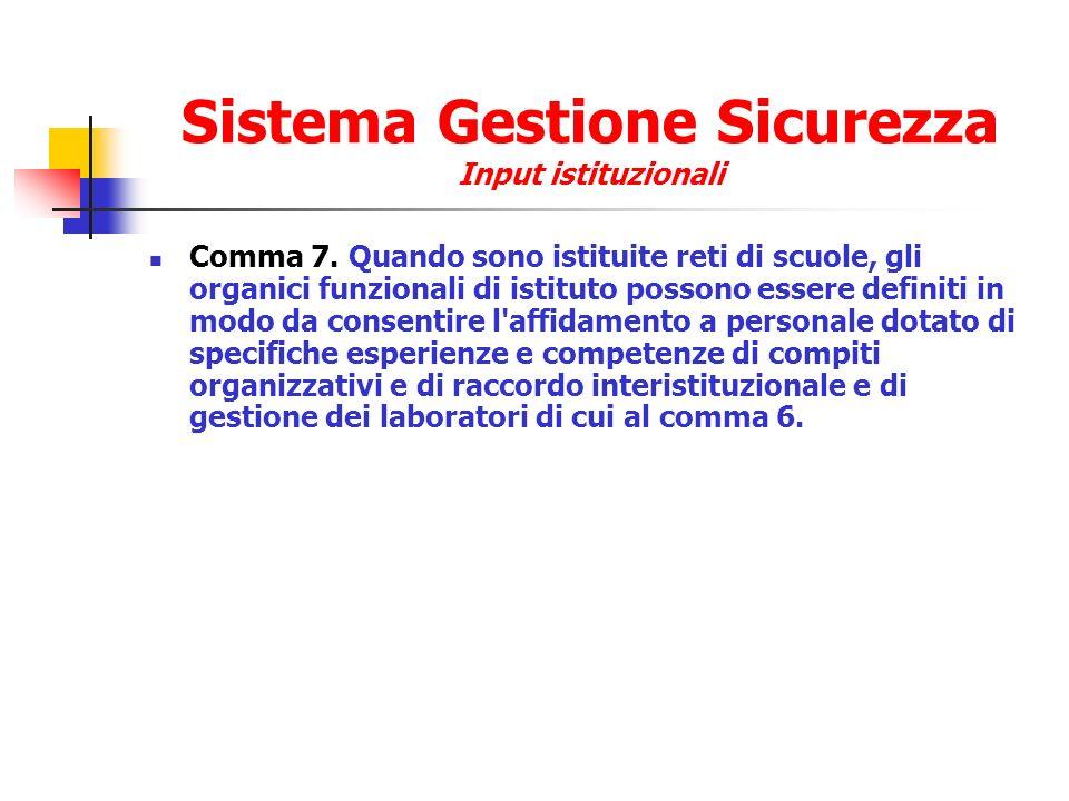 Sistema Gestione Sicurezza Input istituzionali