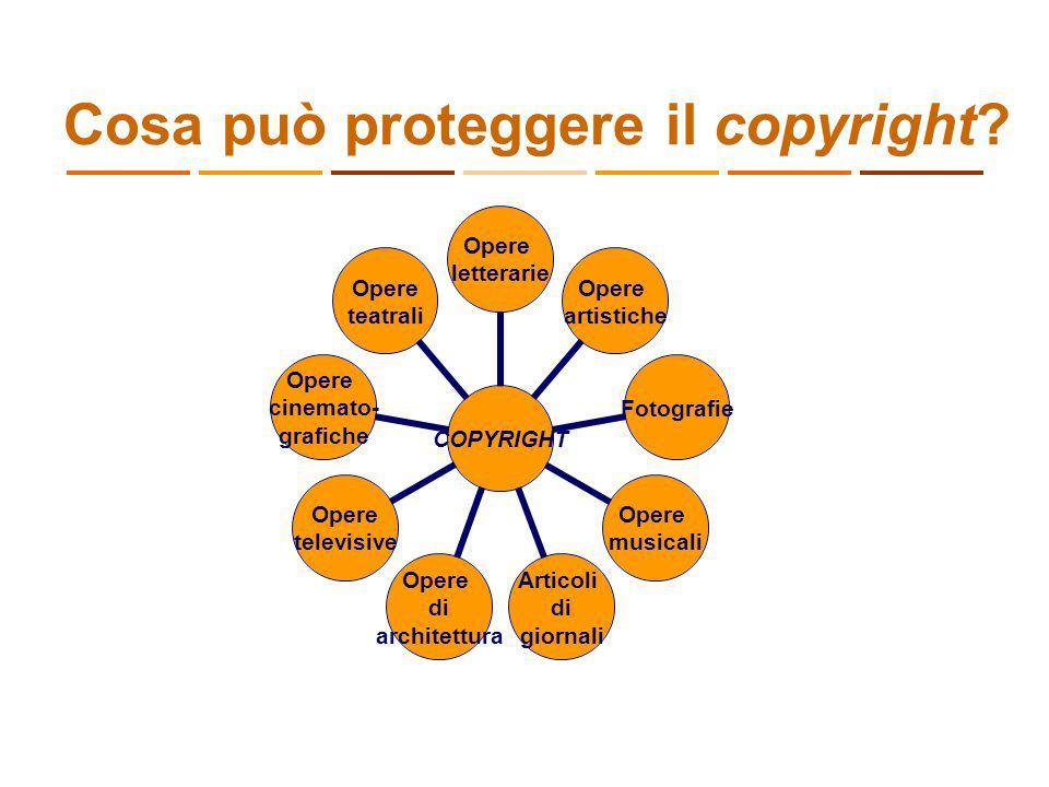 Cosa può proteggere il copyright