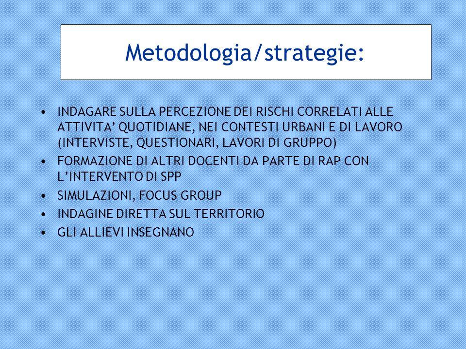 Metodologia/strategie: