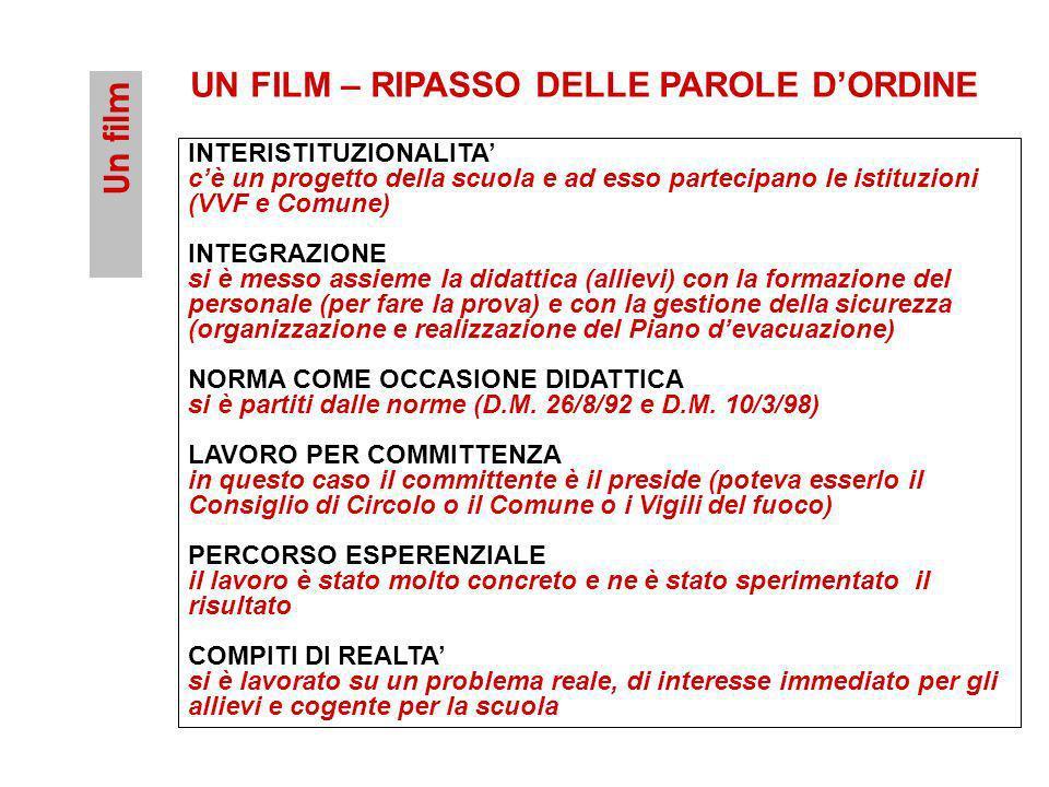 UN FILM – RIPASSO DELLE PAROLE D'ORDINE Un film