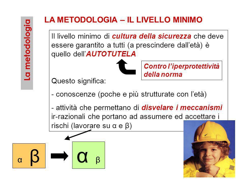 α β LA METODOLOGIA – IL LIVELLO MINIMO La metodologia α β