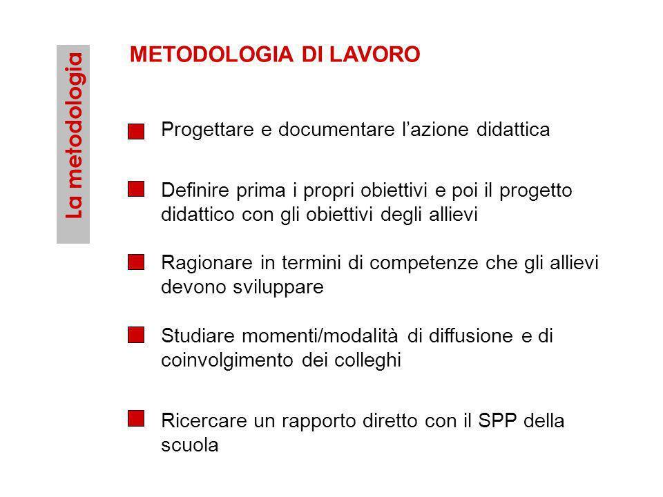 METODOLOGIA DI LAVORO La metodologia