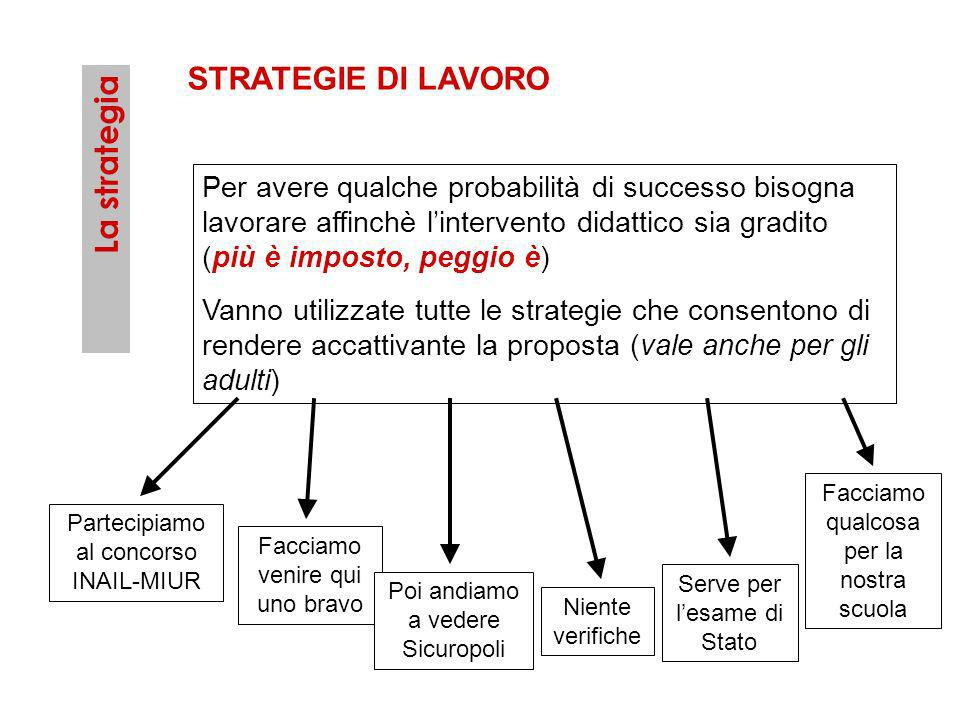 STRATEGIE DI LAVORO La strategia