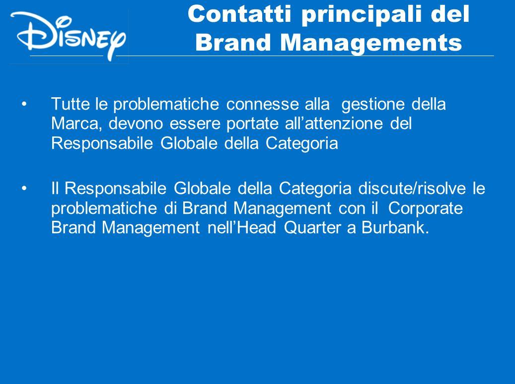 Contatti principali del Brand Managements