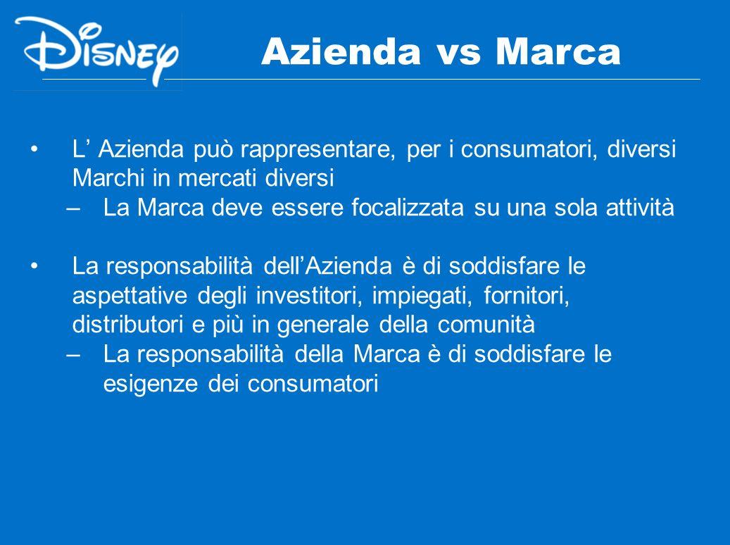 Azienda vs Marca L' Azienda può rappresentare, per i consumatori, diversi Marchi in mercati diversi.