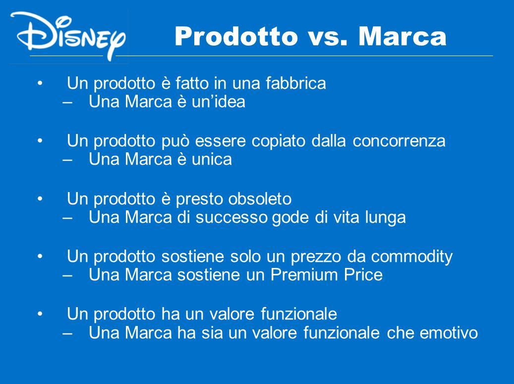 Prodotto vs. Marca Un prodotto è fatto in una fabbrica