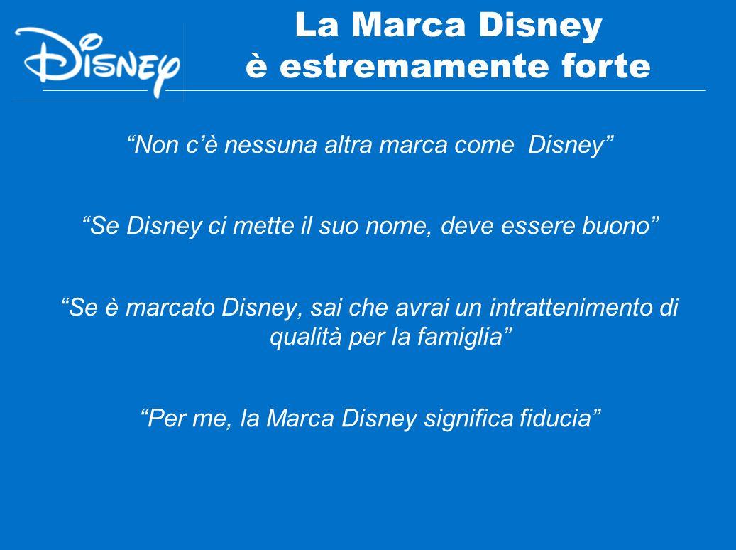 La Marca Disney è estremamente forte