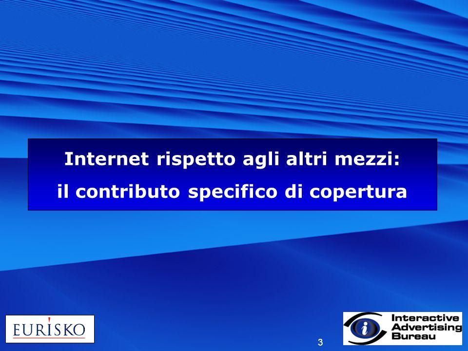 Internet rispetto agli altri mezzi: