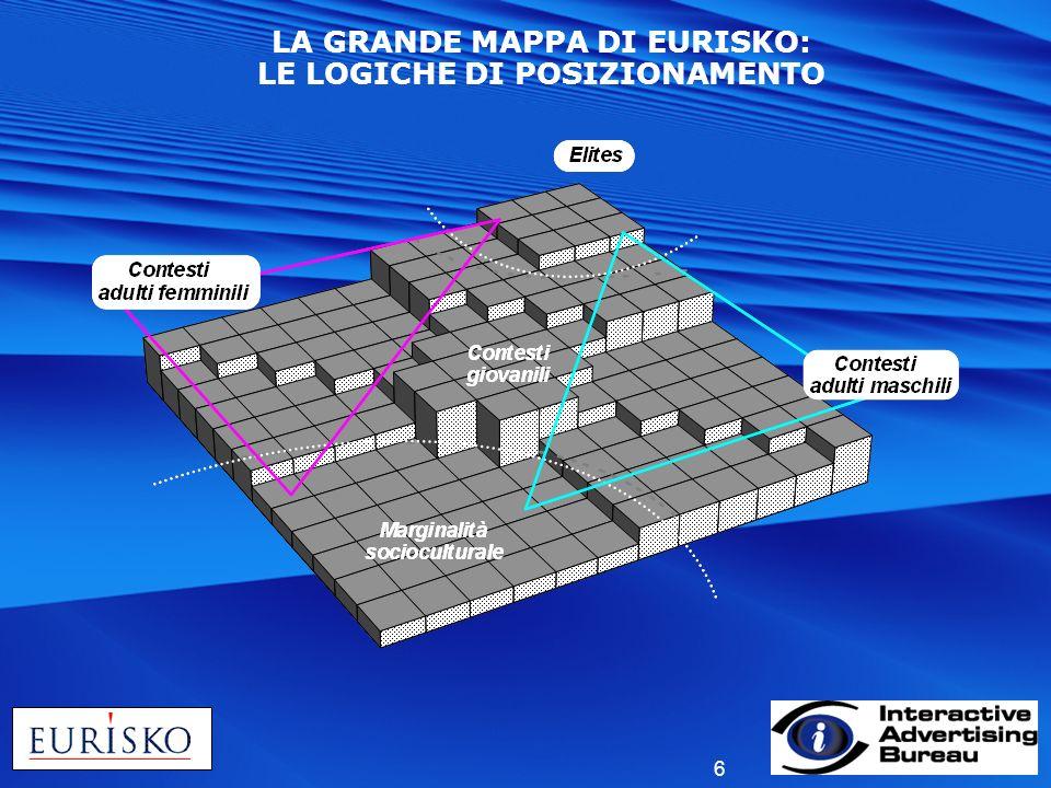 LA GRANDE MAPPA DI EURISKO: LE LOGICHE DI POSIZIONAMENTO
