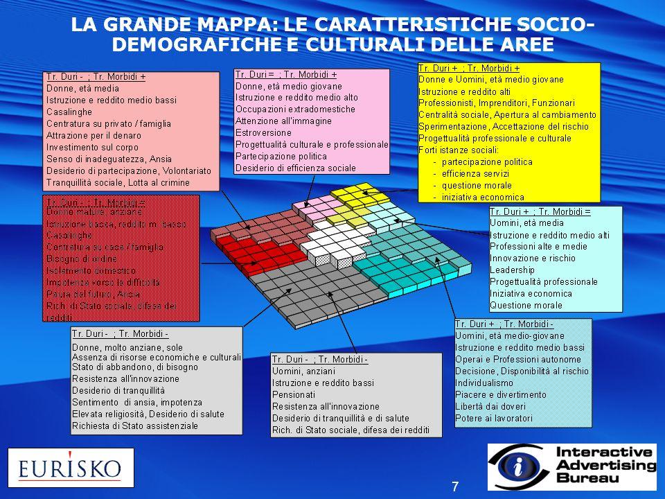 LA GRANDE MAPPA: LE CARATTERISTICHE SOCIO-DEMOGRAFICHE E CULTURALI DELLE AREE