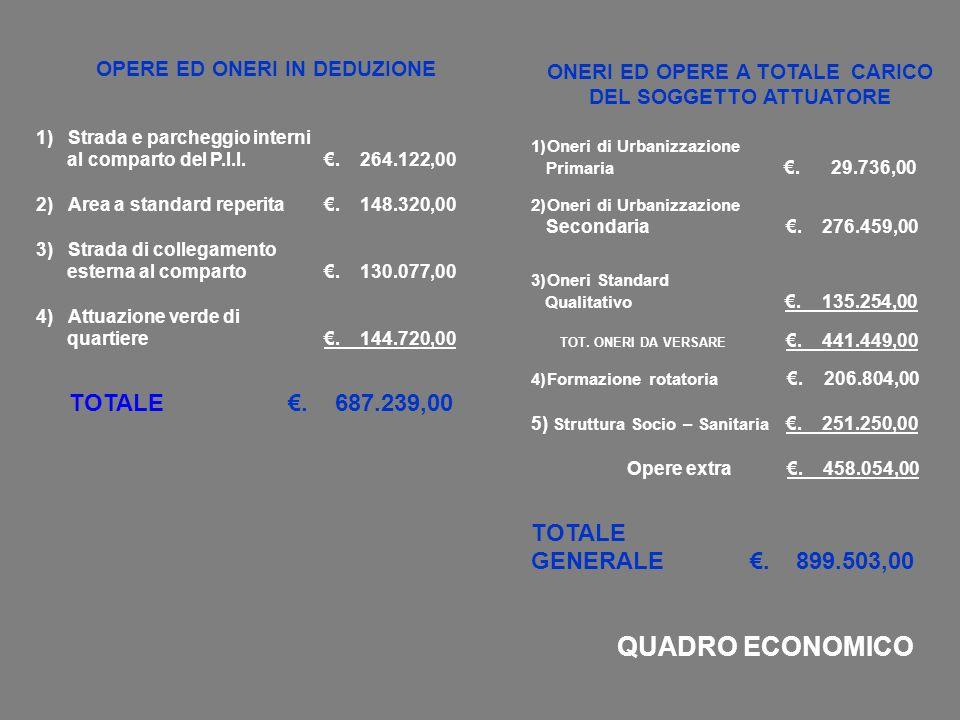 QUADRO ECONOMICO TOTALE GENERALE €. 899.503,00
