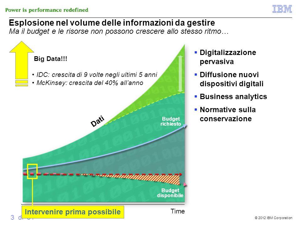 Esplosione nel volume delle informazioni da gestire Ma il budget e le risorse non possono crescere allo stesso ritmo…