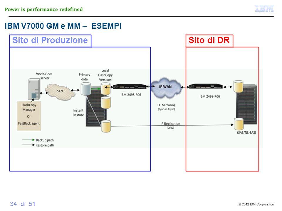IBM V7000 GM e MM – ESEMPI Sito di Produzione Sito di DR