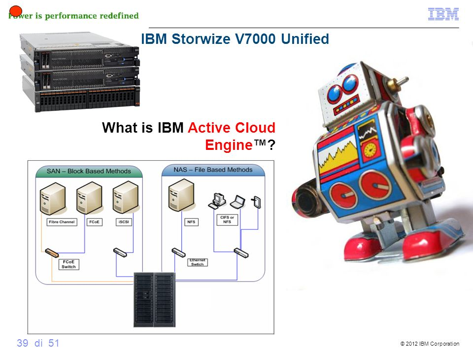 IBM Storwize V7000 Unified What is IBM Active Cloud Engine™