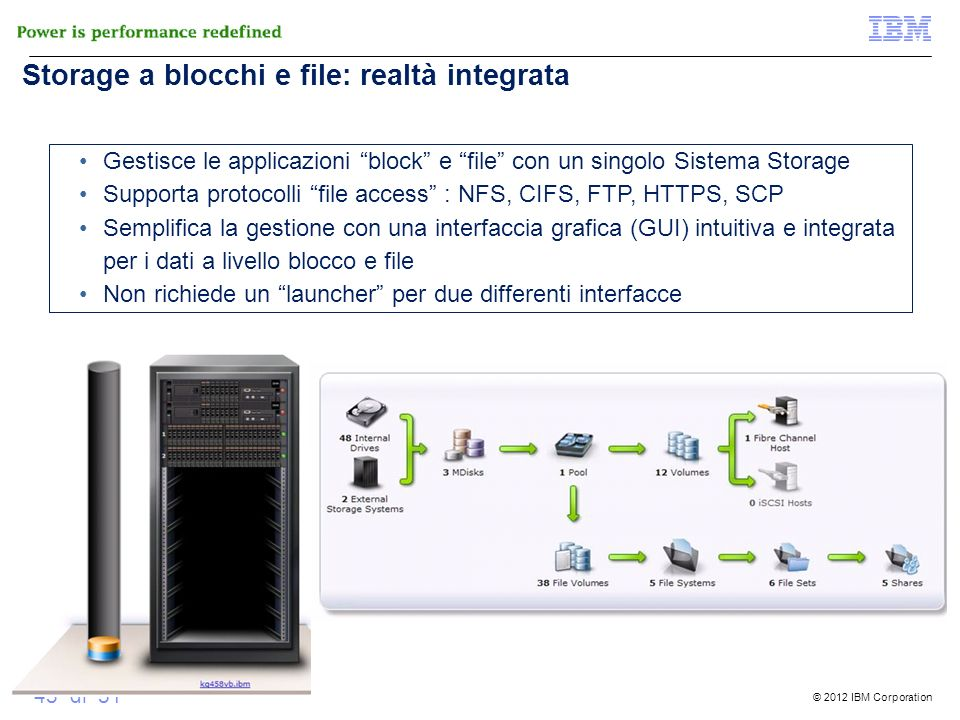 Storage a blocchi e file: realtà integrata