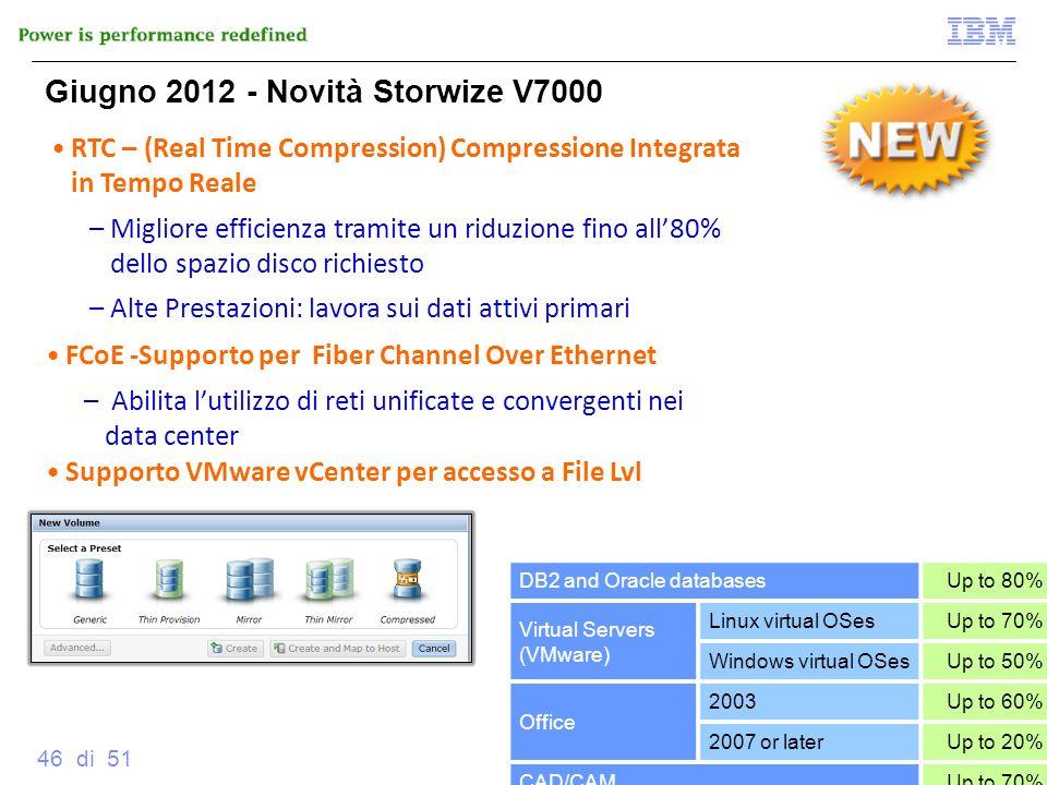 Giugno 2012 - Novità Storwize V7000