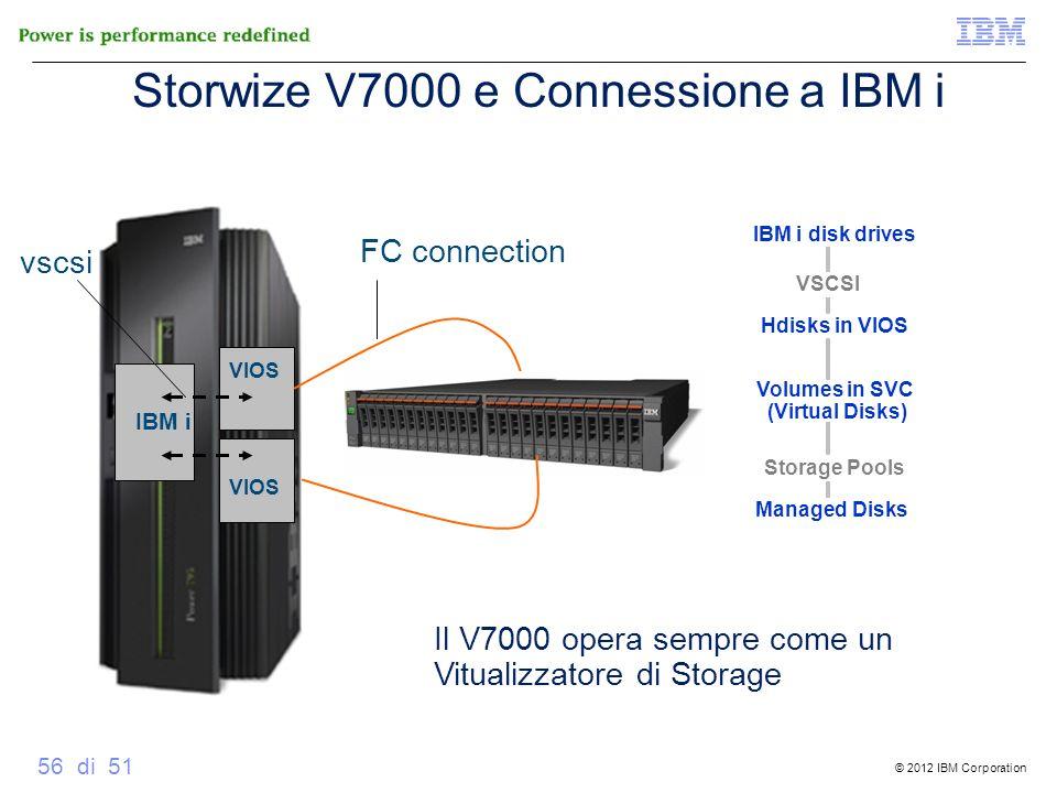 Storwize V7000 e Connessione a IBM i