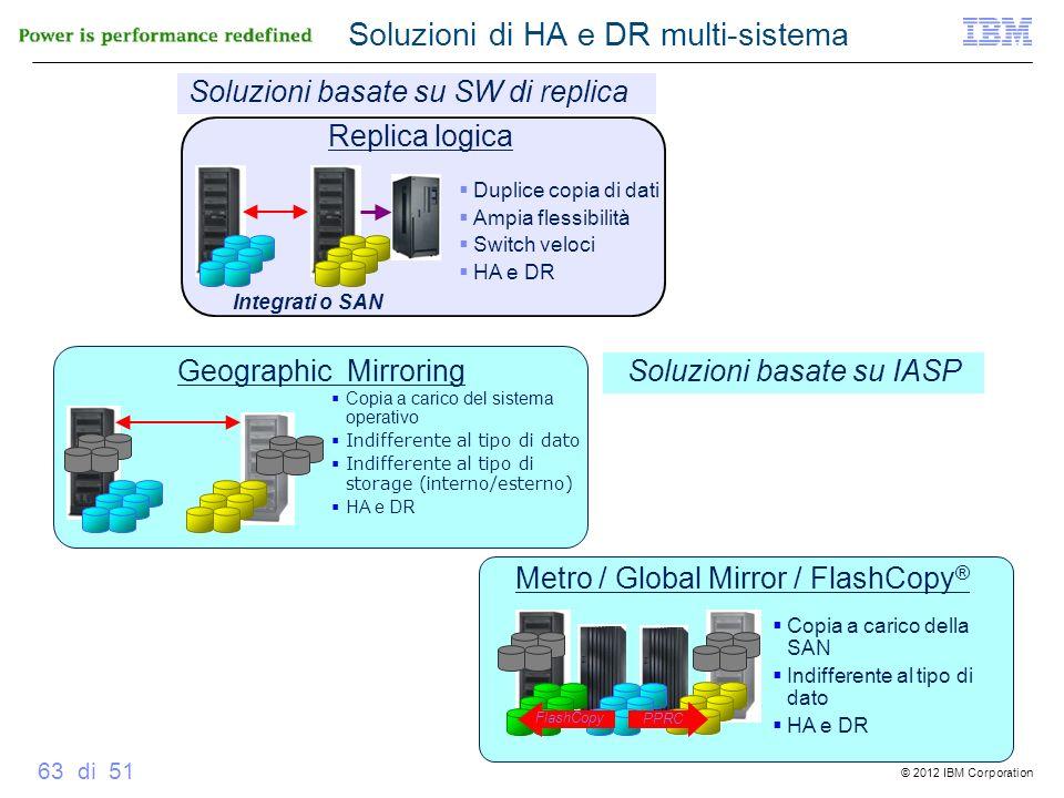 Soluzioni di HA e DR multi-sistema