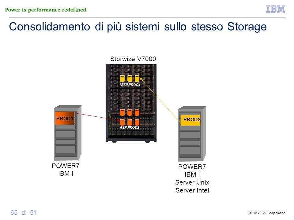 Consolidamento di più sistemi sullo stesso Storage