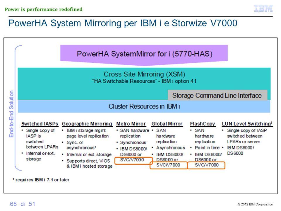 PowerHA System Mirroring per IBM i e Storwize V7000