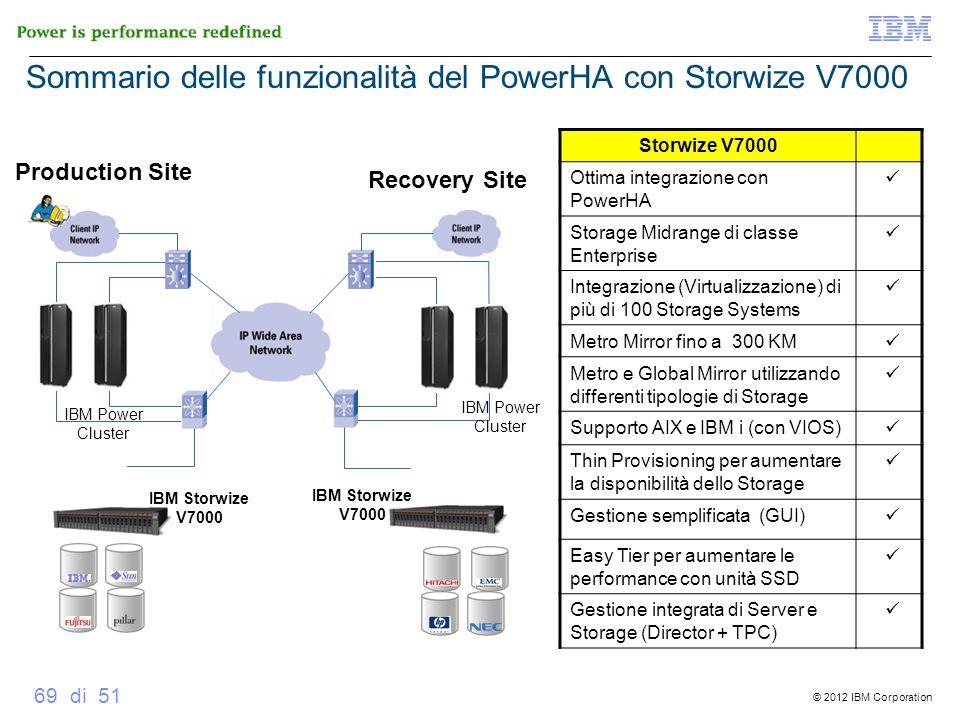 Sommario delle funzionalità del PowerHA con Storwize V7000