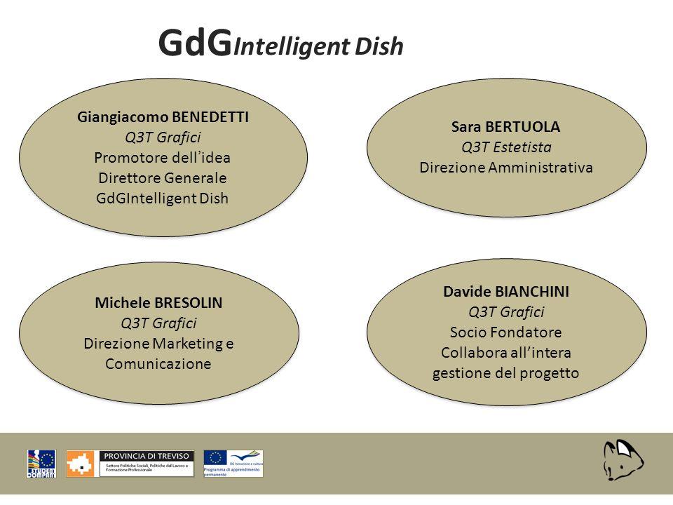 GdGIntelligent Dish Giangiacomo BENEDETTI Sara BERTUOLA Q3T Grafici