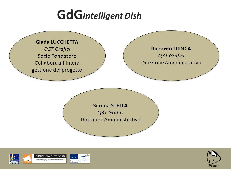 GdGIntelligent Dish Giada LUCCHETTA Q3T Grafici Riccardo TRINCA