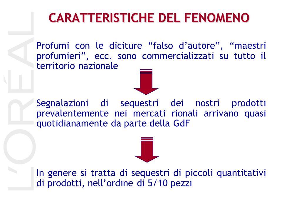 CARATTERISTICHE DEL FENOMENO