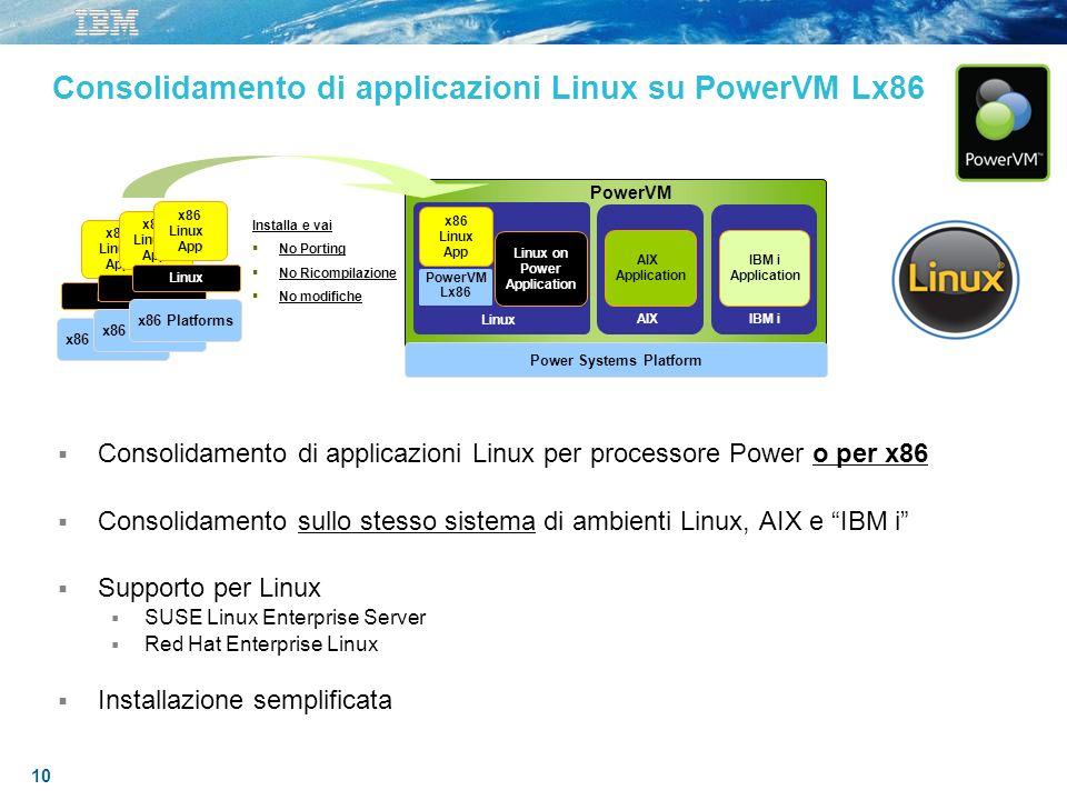 Consolidamento di applicazioni Linux su PowerVM Lx86