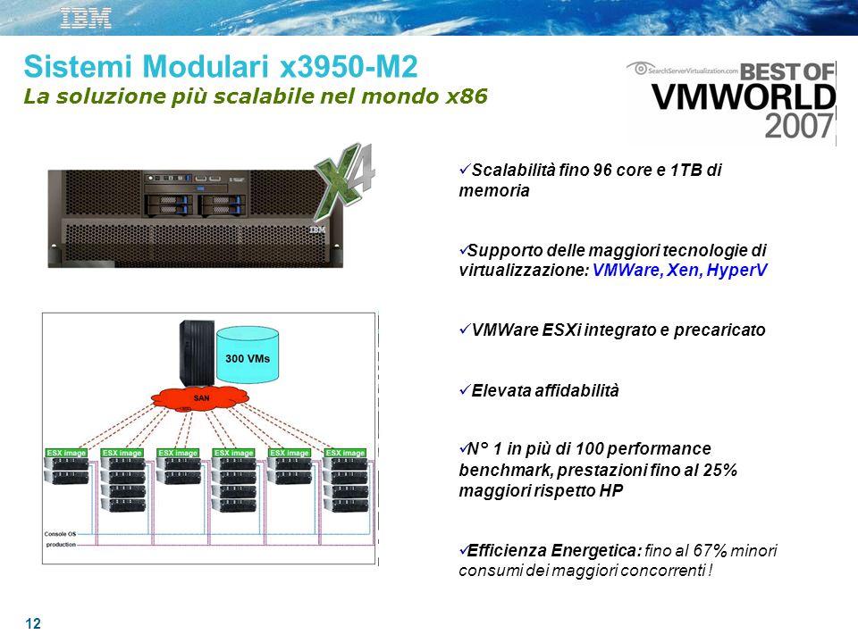 Sistemi Modulari x3950-M2 La soluzione più scalabile nel mondo x86