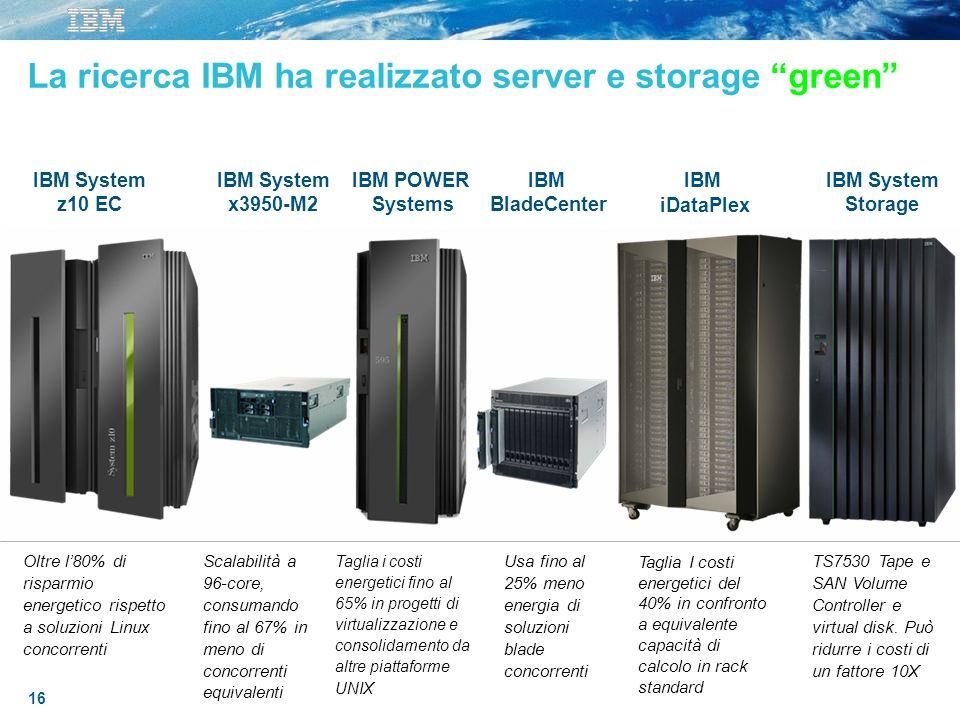 La ricerca IBM ha realizzato server e storage green