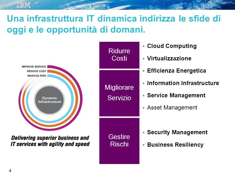3/27/2017 10:03 AM Una infrastruttura IT dinamica indirizza le sfide di oggi e le opportunità di domani.