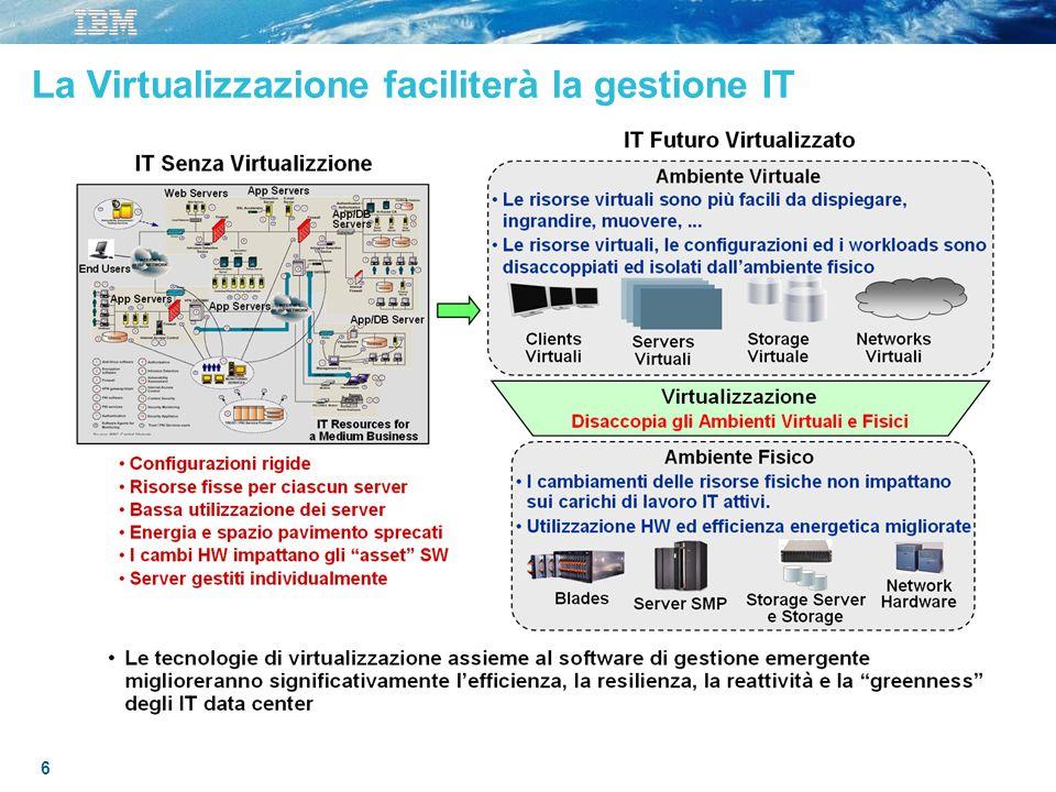 La Virtualizzazione faciliterà la gestione IT