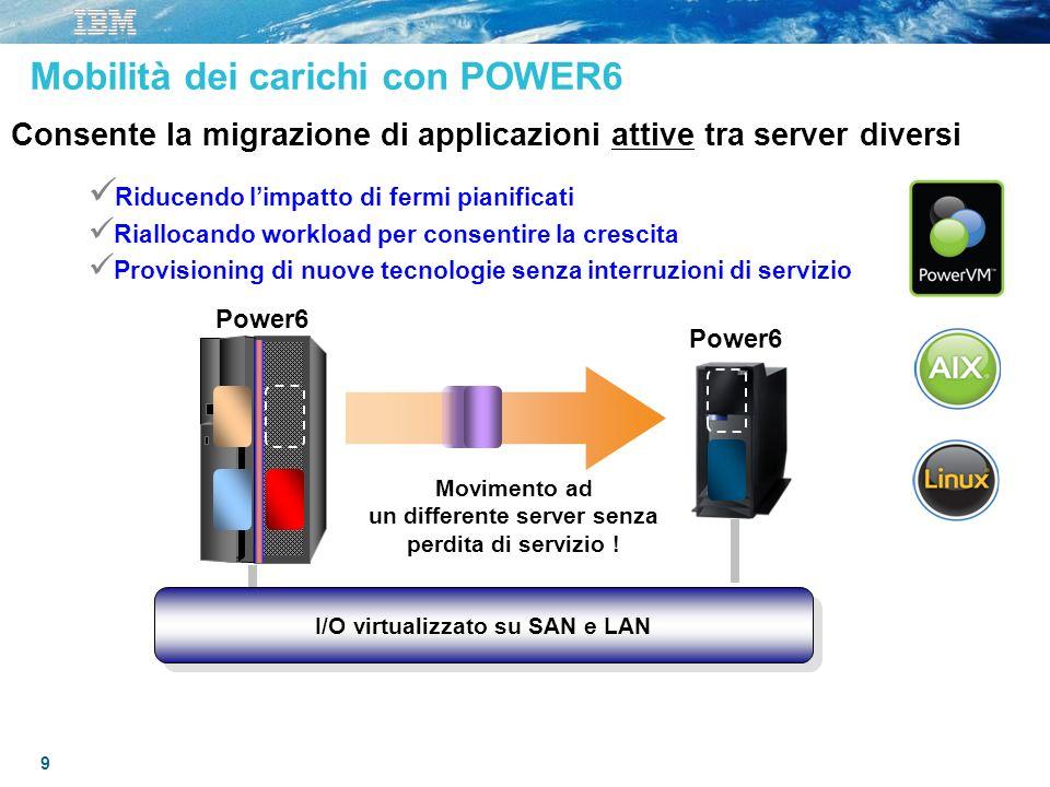 Mobilità dei carichi con POWER6