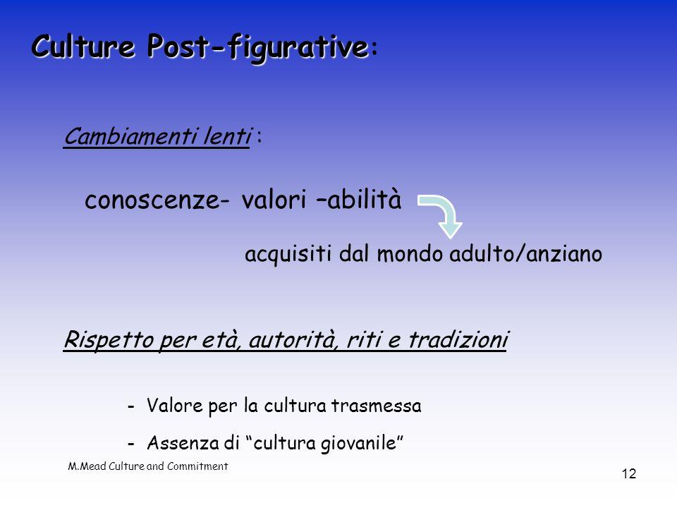 Culture Post-figurative: