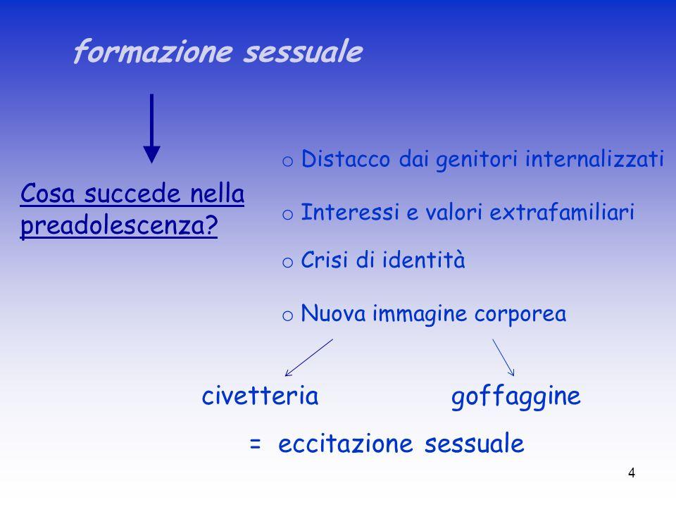 formazione sessuale Cosa succede nella preadolescenza civetteria