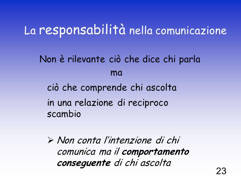 La responsabilità nella comunicazione