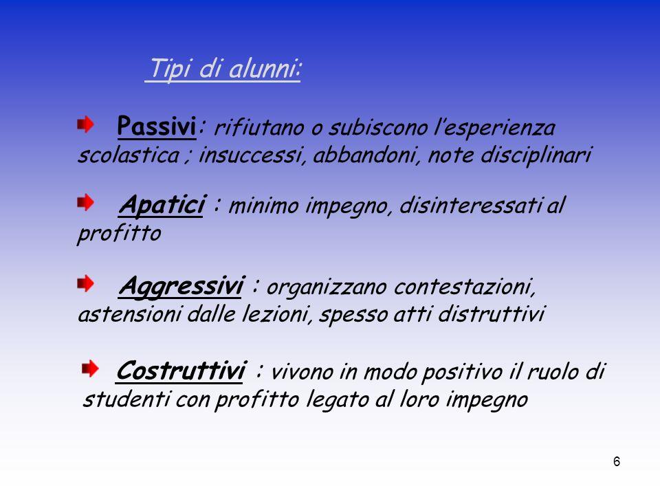 Tipi di alunni: Passivi: rifiutano o subiscono l'esperienza scolastica ; insuccessi, abbandoni, note disciplinari.