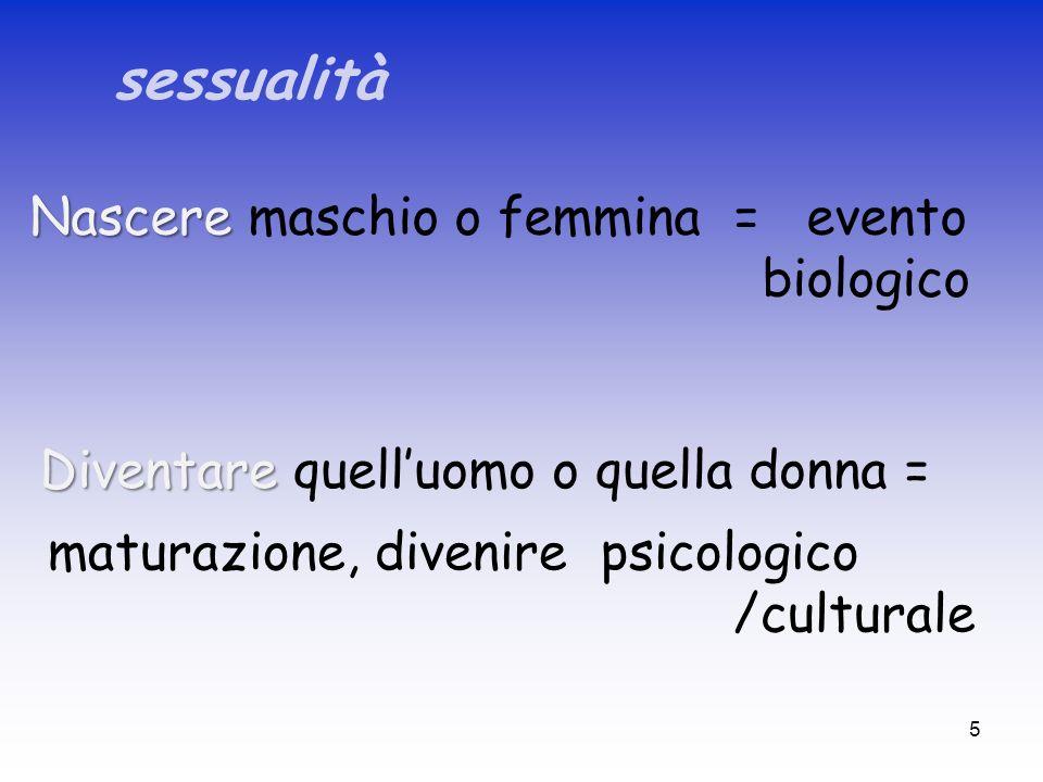 sessualità Nascere maschio o femmina = evento biologico