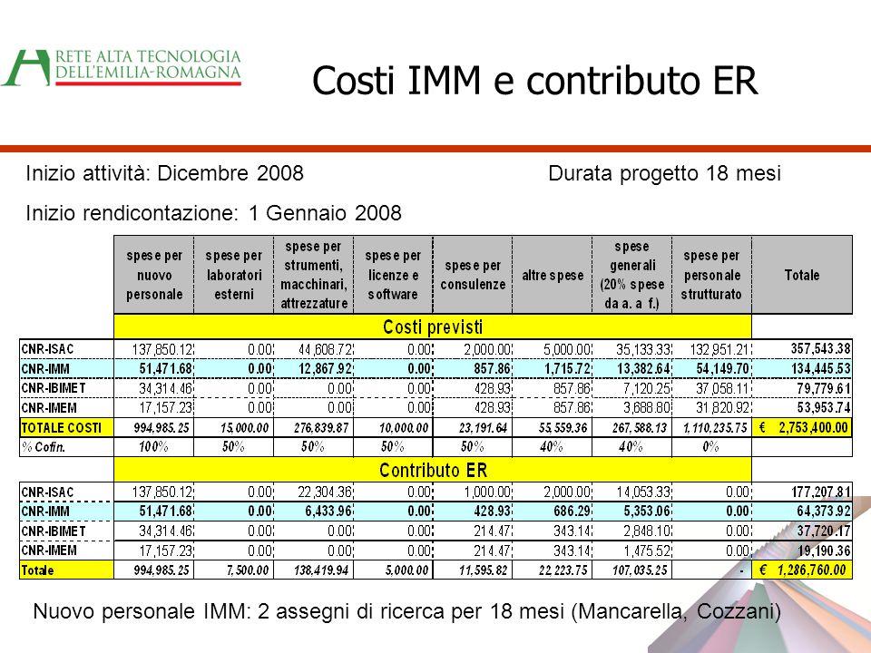 Costi IMM e contributo ER