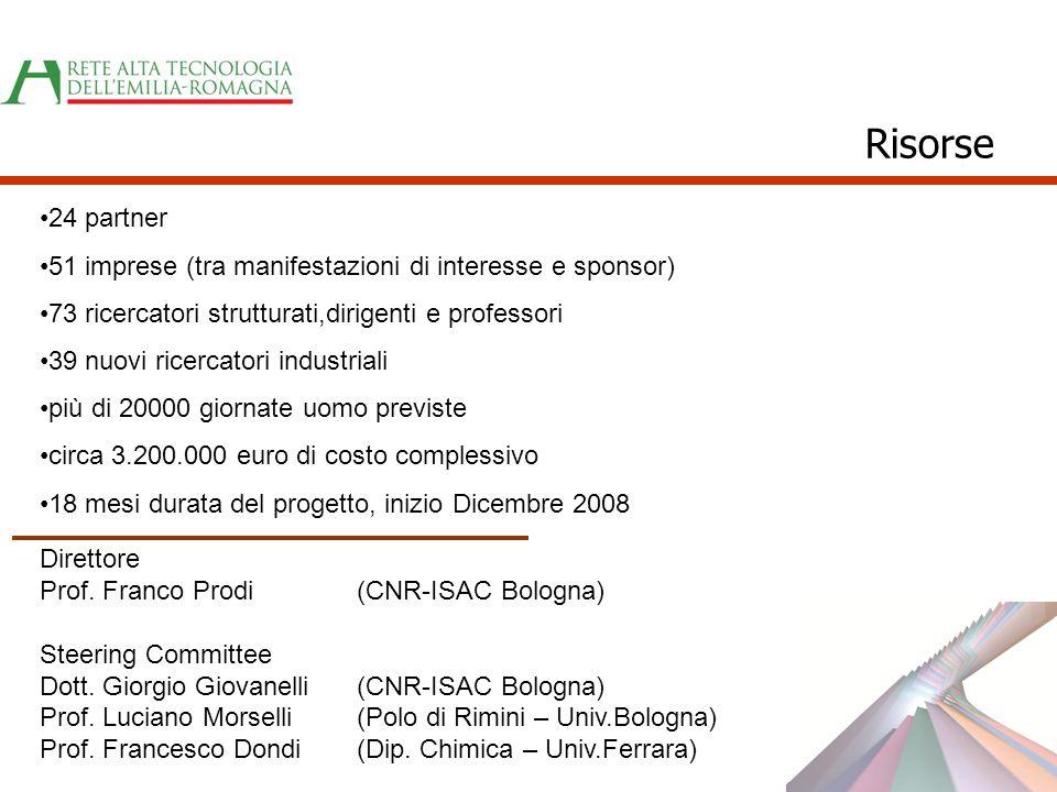 Risorse 24 partner. 51 imprese (tra manifestazioni di interesse e sponsor) 73 ricercatori strutturati,dirigenti e professori.