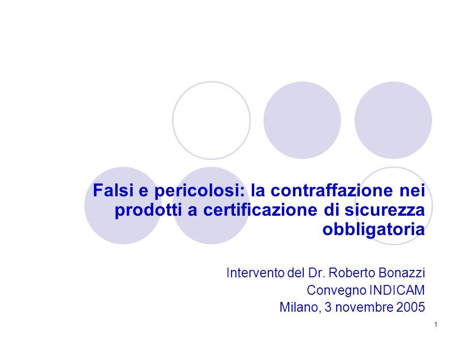 Falsi e pericolosi: la contraffazione nei prodotti a certificazione di sicurezza obbligatoria