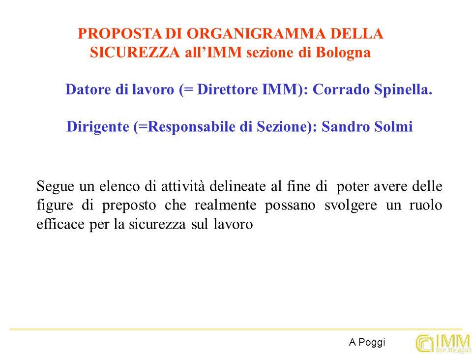 PROPOSTA DI ORGANIGRAMMA DELLA SICUREZZA all'IMM sezione di Bologna