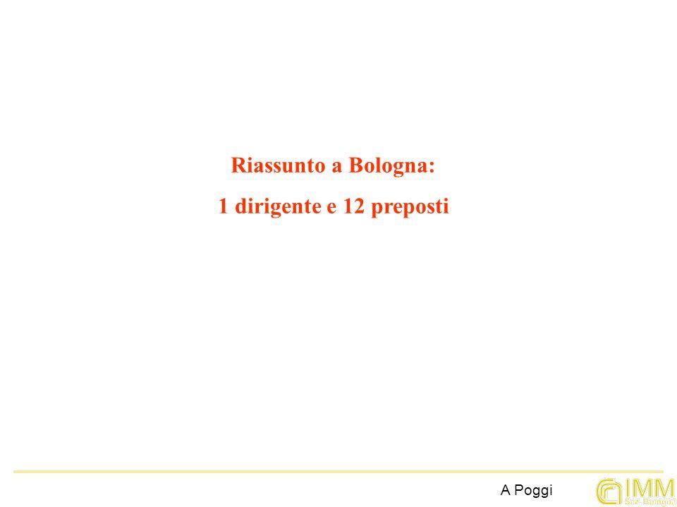 Riassunto a Bologna: 1 dirigente e 12 preposti