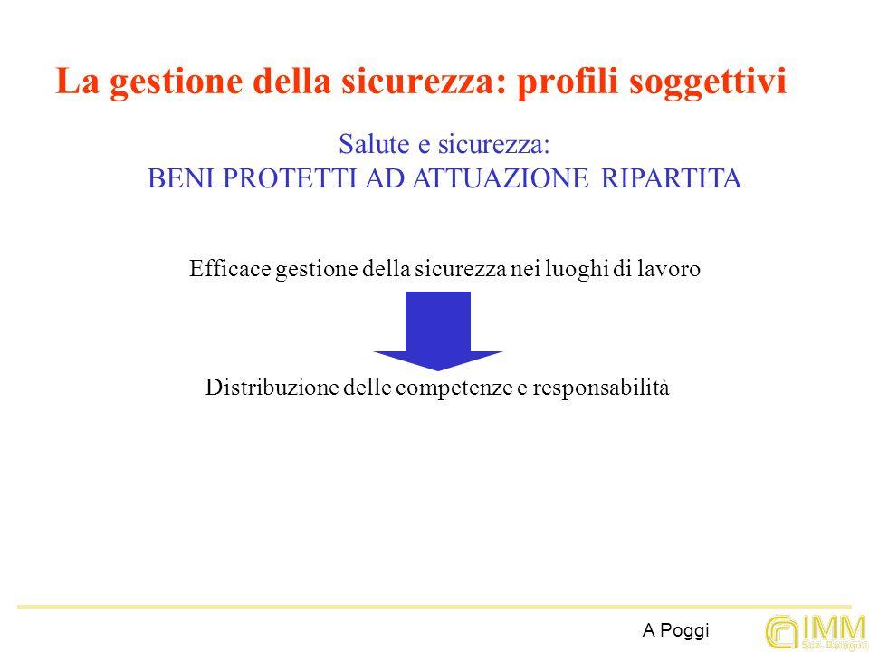 La gestione della sicurezza: profili soggettivi