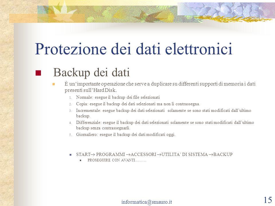 Protezione dei dati elettronici